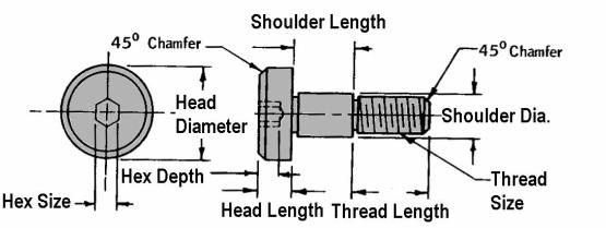 3//8X2 Socket Shoulder Screw Plain Box Quantity 25 by Shorpioen BC-3732SS